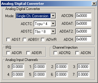 Analog/Digital Converter