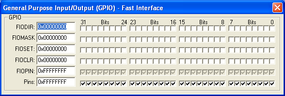 General Purpose Input/Output - Fast Interface