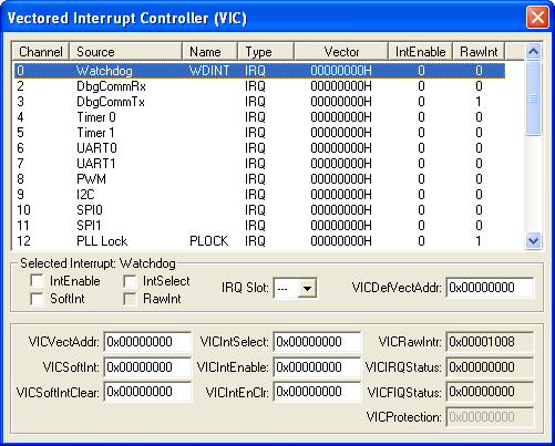 Vectored Interrupt Controller