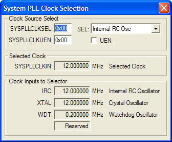 System PLL Clock Selection