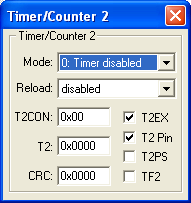 Timer/Counter 2
