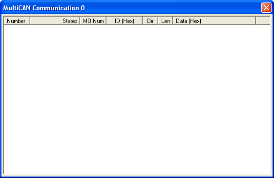 MultiCAN Communication 0