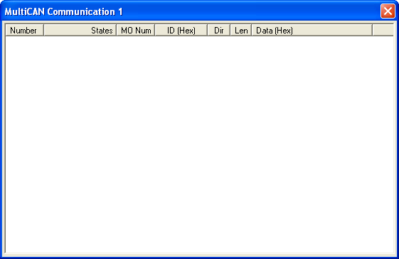 MultiCAN Communication 1