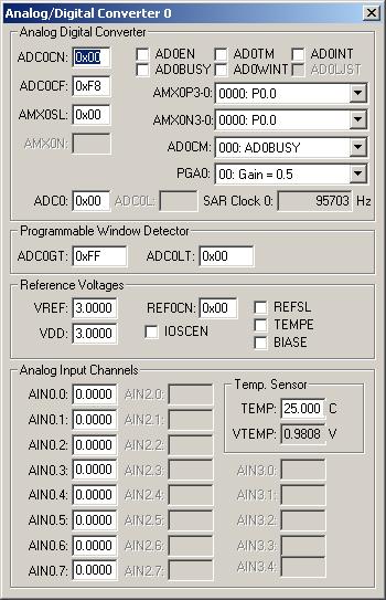Silicon Laboratories, Inc  C8051T602 A/D Converter 0 (8