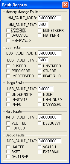 Fault Reports