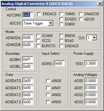 Analog Digital Converter 0