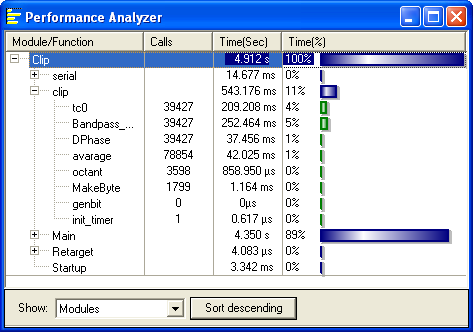 Simulation Use Case 4: Analyzing FSK Algorithms