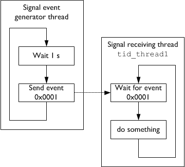 simple_signal.png