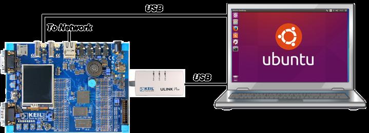 Ethernet-over-USB (for Linux hosts)