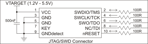 ULINKplus User's Guide: JTAG/SWD Interface